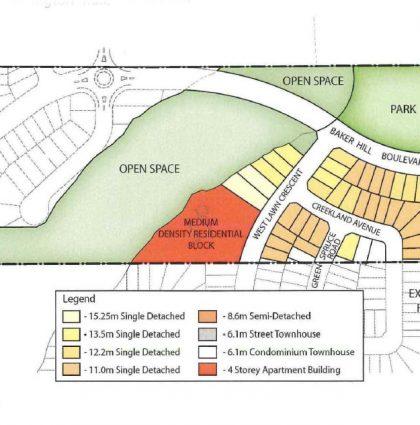 Fairgate Meadows Community